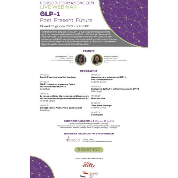 GLP-1 Past, Present, Future